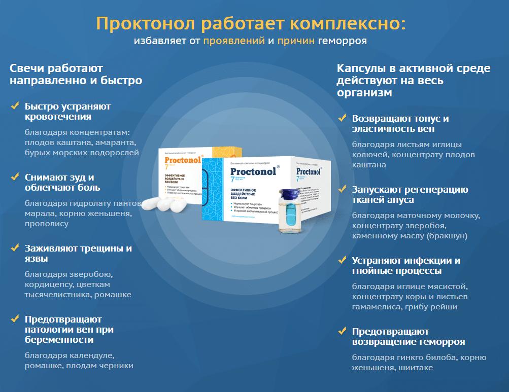 Проктонол (Proctonol) за 147 рублей купить в Фурманово