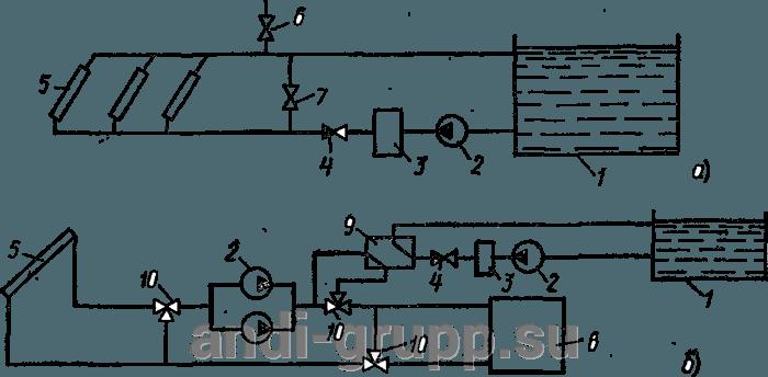 Схемы солнечных установок для