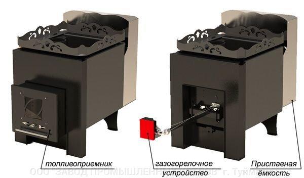 газовые горелки для производства керамзита грдф: