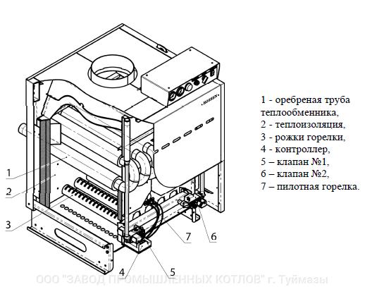 Водотрубный теплообменник для котла своими руками обвязка гликолевого теплообменника