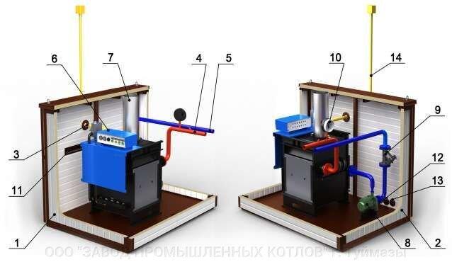 инструкция на котел Rs A300 - фото 9