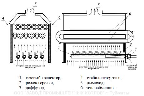 Назначение теплообменника в котле печь с циклонными теплообменниками и декарбонизатором