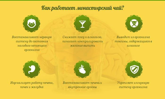 г феодосия лечение от алкоголизма по методу довженко