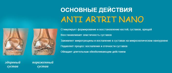 етот где лечат артрит в москве сказать, это исключение